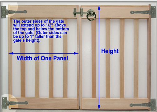 Allow room for both panels to swing